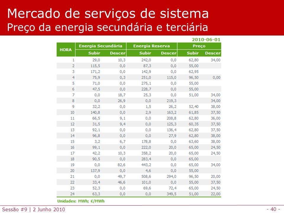 - 40 - Sessão #9 | 2 Junho 2010 Mercado de serviços de sistema Preço da energia secundária e terciária
