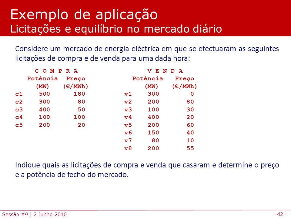 - 42 - Sessão #9 | 2 Junho 2010 Exemplo de aplicação Licitações e equilíbrio no mercado diário Considere um mercado de energia eléctrica em que se efectuaram as seguintes licitações de compra e de venda para uma dada hora: C O M P R A V E N D A Potência Preço Potência Preço (MW) (/MWh) (MW) (/MWh) c1 500 180 v1 300 0 c2 300 80 v2 200 80 c3 400 50 v3 100 30 c4 100 100 v4 400 20 c5 200 20 v5 200 60 v6 150 40 v7 80 10 v8 200 55 Indique quais as licitações de compra e venda que casaram e determine o preço e a potência de fecho do mercado.
