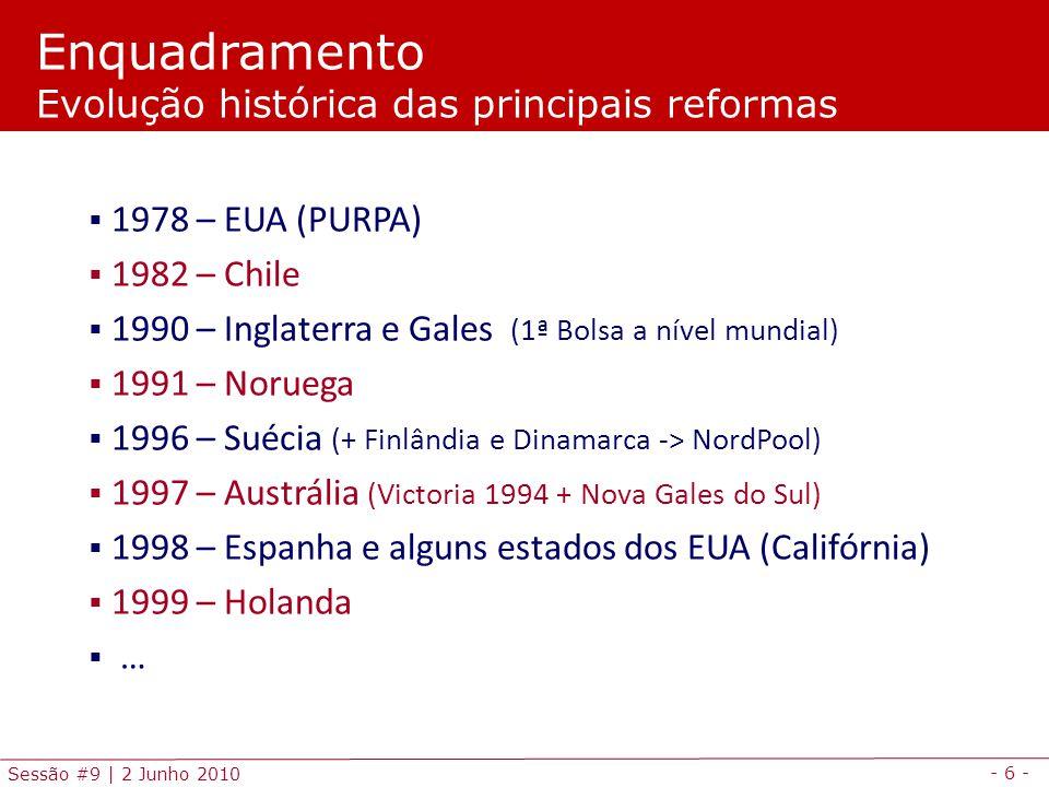 - 6 - Sessão #9 | 2 Junho 2010 1978 – EUA (PURPA) 1982 – Chile 1990 – Inglaterra e Gales (1ª Bolsa a nível mundial) 1991 – Noruega 1996 – Suécia (+ Finlândia e Dinamarca -> NordPool) 1997 – Austrália (Victoria 1994 + Nova Gales do Sul) 1998 – Espanha e alguns estados dos EUA (Califórnia) 1999 – Holanda … Enquadramento Evolução histórica das principais reformas