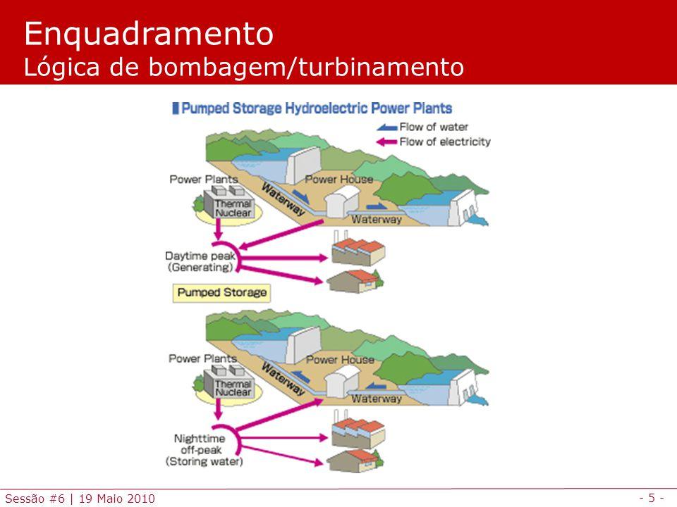 - 5 - Sessão #6 | 19 Maio 2010 Enquadramento Lógica de bombagem/turbinamento