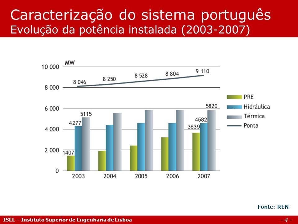 - 4 - ISEL – Instituto Superior de Engenharia de Lisboa Caracterização do sistema português Evolução da potência instalada (2003-2007) Fonte: REN