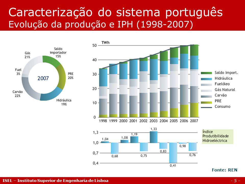 - 5 - ISEL – Instituto Superior de Engenharia de Lisboa Caracterização do sistema português Evolução da produção e IPH (1998-2007) Fonte: REN