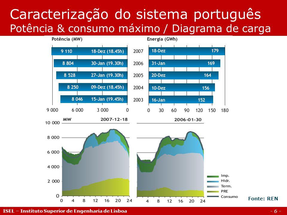 - 6 - ISEL – Instituto Superior de Engenharia de Lisboa Caracterização do sistema português Potência & consumo máximo / Diagrama de carga Fonte: REN