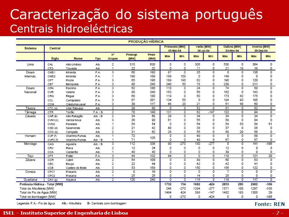 - 7 - ISEL – Instituto Superior de Engenharia de Lisboa Caracterização do sistema português Centrais hidroeléctricas Fonte: REN