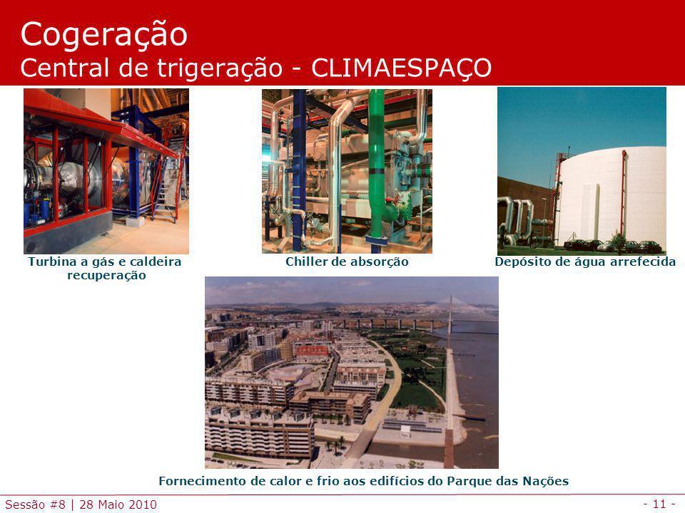 - 11 - Sessão #8 | 28 Maio 2010 Cogeração Central de trigeração - CLIMAESPAÇO Chiller de absorção Fornecimento de calor e frio aos edifícios do Parque das Nações Turbina a gás e caldeira recuperação Depósito de água arrefecida