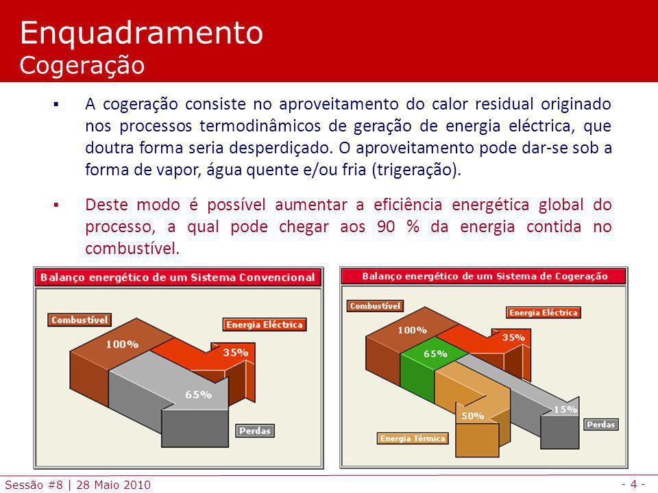 - 4 - Sessão #8 | 28 Maio 2010 Enquadramento Cogeração A cogeração consiste no aproveitamento do calor residual originado nos processos termodinâmicos de geração de energia eléctrica, que doutra forma seria desperdiçado.