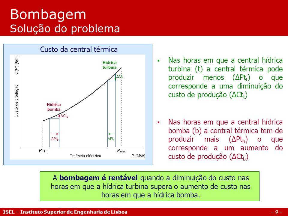 - 9 - ISEL – Instituto Superior de Engenharia de Lisboa Bombagem Solução do problema Nas horas em que a central hídrica turbina (t) a central térmica pode produzir menos (ΔPt t ) o que corresponde a uma diminuição do custo de produção (ΔCt t ) ΔPt t ΔPt b ΔCt b Hídrica bomba Hídrica turbina Nas horas em que a central hídrica bomba (b) a central térmica tem de produzir mais (ΔPt b ) o que corresponde a um aumento do custo de produção (ΔCt b ) ΔCt t Custo da central térmica A bombagem é rentável quando a diminuição do custo nas horas em que a hídrica turbina supera o aumento de custo nas horas em que a hídrica bomba.