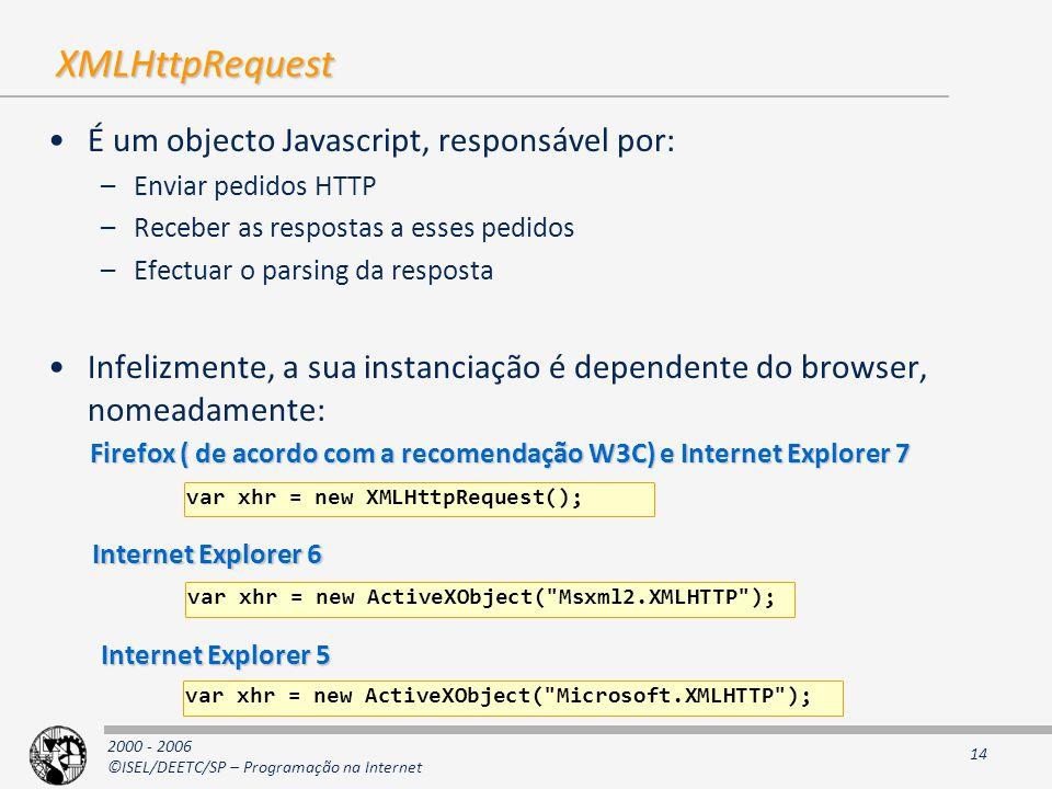 2000 - 2006 ©ISEL/DEETC/SP – Programação na Internet 14 XMLHttpRequest É um objecto Javascript, responsável por: –Enviar pedidos HTTP –Receber as respostas a esses pedidos –Efectuar o parsing da resposta Infelizmente, a sua instanciação é dependente do browser, nomeadamente: var xhr = new XMLHttpRequest(); Firefox ( de acordo com a recomendação W3C) e Internet Explorer 7 var xhr = new ActiveXObject( Msxml2.XMLHTTP ); Internet Explorer 6 Internet Explorer 5 var xhr = new ActiveXObject( Microsoft.XMLHTTP );