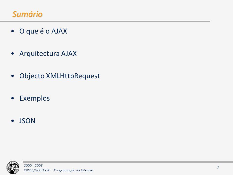 2000 - 2006 ©ISEL/DEETC/SP – Programação na Internet 3 Sumário O que é o AJAX Arquitectura AJAX Objecto XMLHttpRequest Exemplos JSON