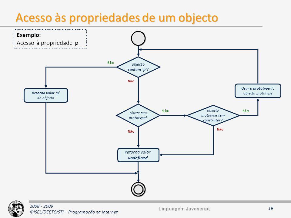 2008 - 2009 ©ISEL/DEETC/STI – Programação na Internet Acesso às propriedades de um objecto 19 objecto contém p? object tem prototype? objecto prototyp