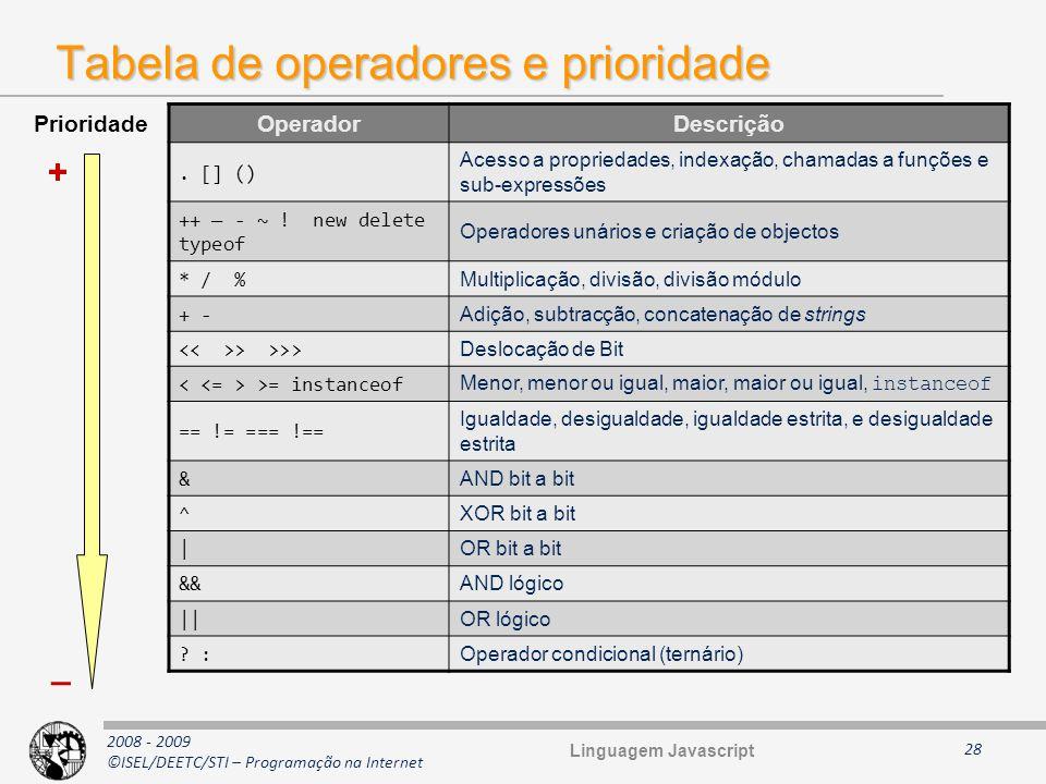 2008 - 2009 ©ISEL/DEETC/STI – Programação na Internet Tabela de operadores e prioridade 28 Prioridade + _ OperadorDescrição. [] () Acesso a propriedad