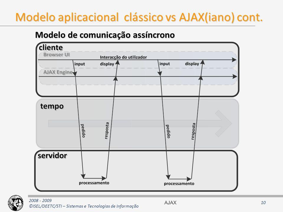 2008 - 2009 ©ISEL/DEETC/STI – Sistemas e Tecnologias de Informação Modelo aplicacional clássico vs AJAX(iano) cont. Modelo de comunicação assíncrono A