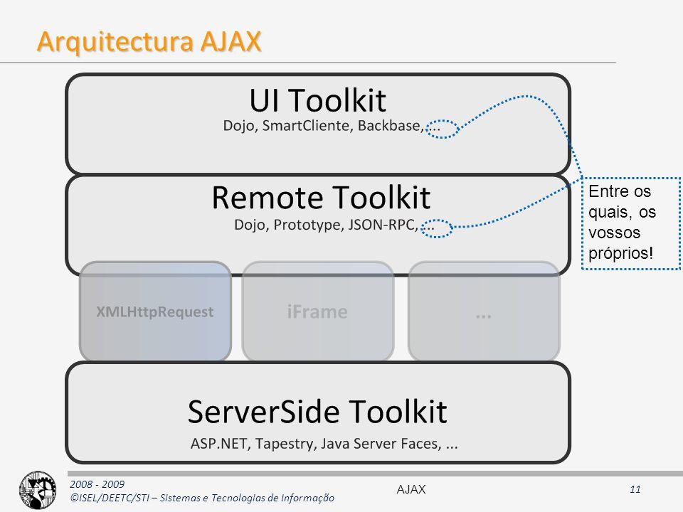 2008 - 2009 ©ISEL/DEETC/STI – Sistemas e Tecnologias de Informação Arquitectura AJAX Entre os quais, os vossos próprios! AJAX11