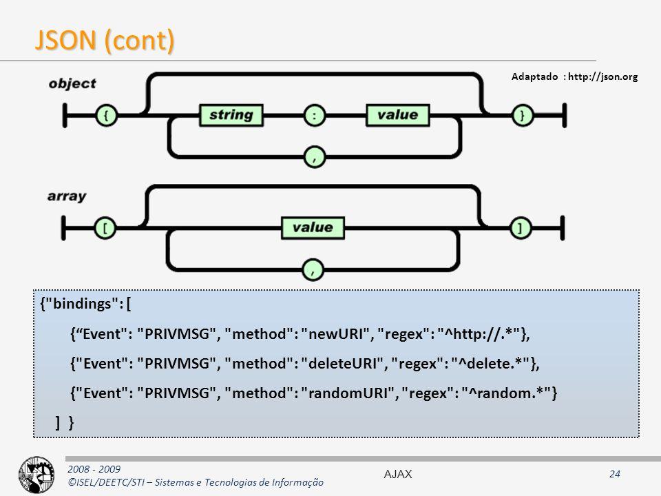 2008 - 2009 ©ISEL/DEETC/STI – Sistemas e Tecnologias de Informação JSON (cont) Adaptado : http://json.org { bindings : [ {Event : PRIVMSG , method : newURI , regex : ^http://.* }, { Event : PRIVMSG , method : deleteURI , regex : ^delete.* }, { Event : PRIVMSG , method : randomURI , regex : ^random.* } ] } AJAX24