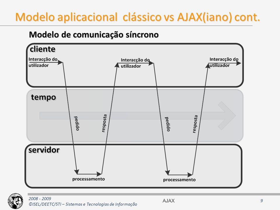 2008 - 2009 ©ISEL/DEETC/STI – Sistemas e Tecnologias de Informação Modelo aplicacional clássico vs AJAX(iano) cont. Modelo de comunicação síncrono AJA