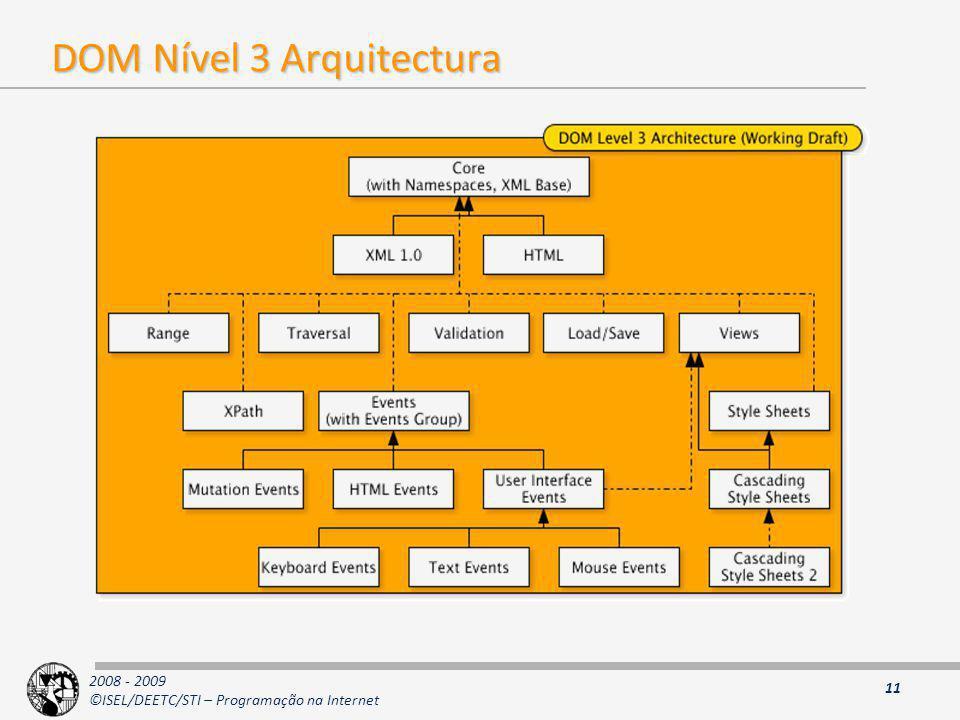 2008 - 2009 ©ISEL/DEETC/STI – Programação na Internet DOM Nível 3 Arquitectura 11