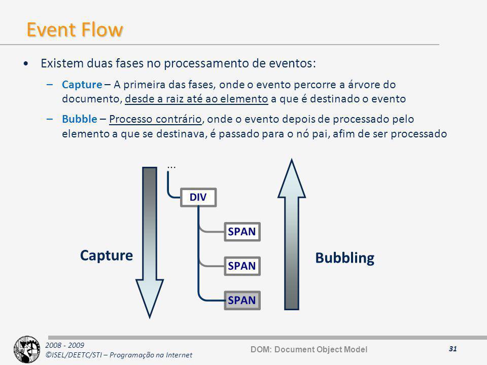 2008 - 2009 ©ISEL/DEETC/STI – Programação na Internet Event Flow Existem duas fases no processamento de eventos: –Capture – A primeira das fases, onde