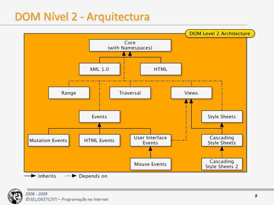 2008 - 2009 ©ISEL/DEETC/STI – Programação na Internet DOM Nível 3 DOM Nível3 (já é uma recomendação) –Extensões ao nível 2 para suporte total dos Namespaces XML 1.0 –(Document Object Model Level 3 Core)Document Object Model Level 3 Core –Load and Save –(Document Object Model Level 3 Load and Save)Document Object Model Level 3 Load and Save –Validações –(Document Object Model Level 3 Validation)Document Object Model Level 3 Validation –Eventos –(Document Object Model Level 3 Events)Document Object Model Level 3 Events –XPath –(Document Object Model Level 3 XPath)Document Object Model Level 3 XPath 10 DOM: Document Object Model