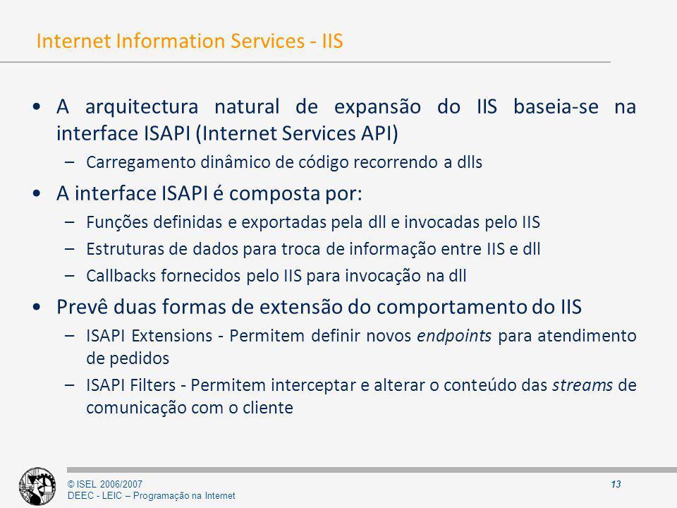 © ISEL 2006/2007 DEEC - LEIC – Programação na Internet 13 Internet Information Services - IIS A arquitectura natural de expansão do IIS baseia-se na i