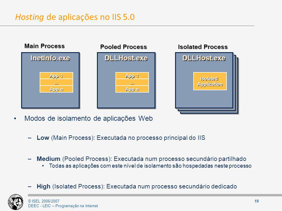 © ISEL 2006/2007 DEEC - LEIC – Programação na Internet 19 Hosting de aplicações no IIS 5.0 InetInfo.exeInetInfo.exeDLLHost.exeDLLHost.exeDLLHost.exeDLLHost.exe Main Process Pooled Process Isolated Process IsolatedApplication...