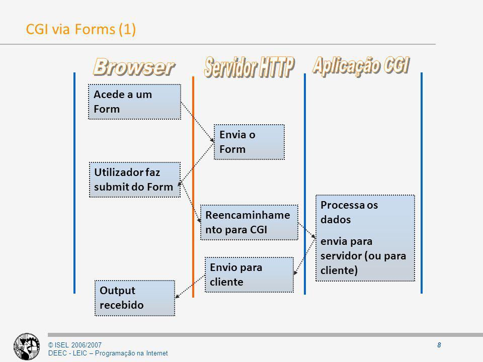 © ISEL 2006/2007 DEEC - LEIC – Programação na Internet 8 CGI via Forms (1) Acede a um Form Envia o Form Utilizador faz submit do Form Reencaminhame nt
