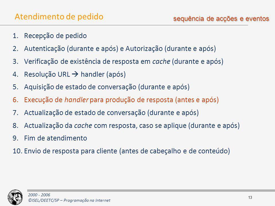 2000 - 2006 ©ISEL/DEETC/SP – Programação na Internet 13 Atendimento de pedido 1.Recepção de pedido 2.Autenticação (durante e após) e Autorização (dura