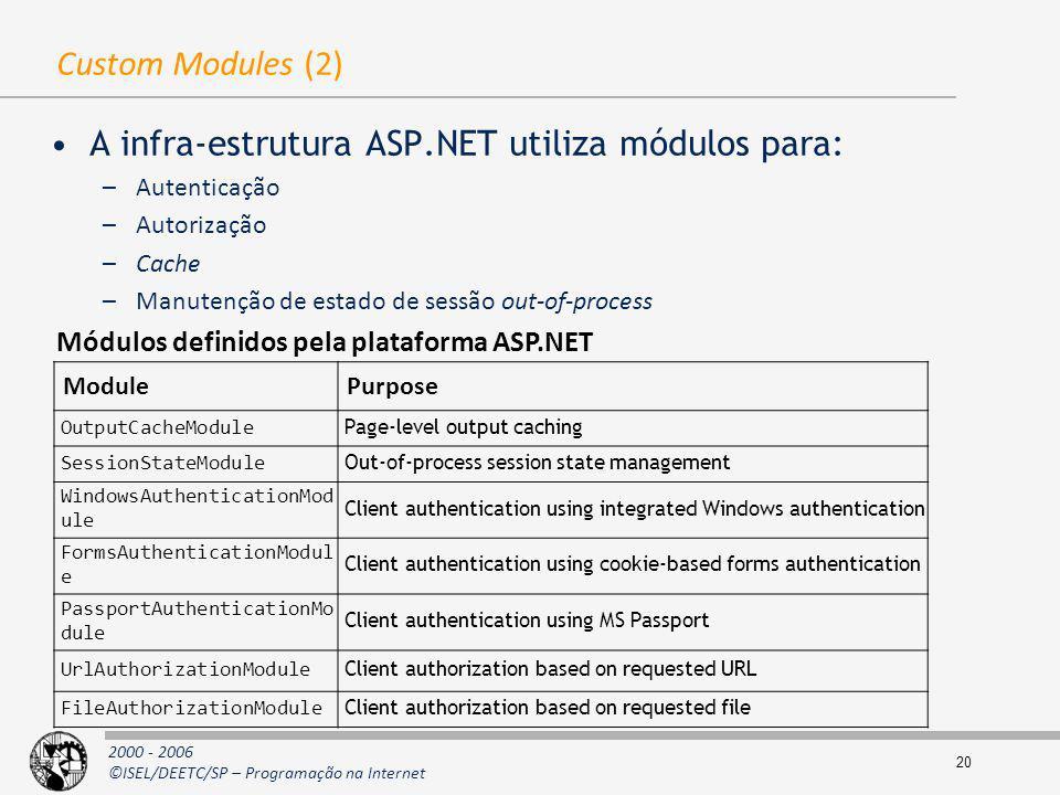 2000 - 2006 ©ISEL/DEETC/SP – Programação na Internet 20 Custom Modules (2) A infra-estrutura ASP.NET utiliza módulos para: –Autenticação –Autorização