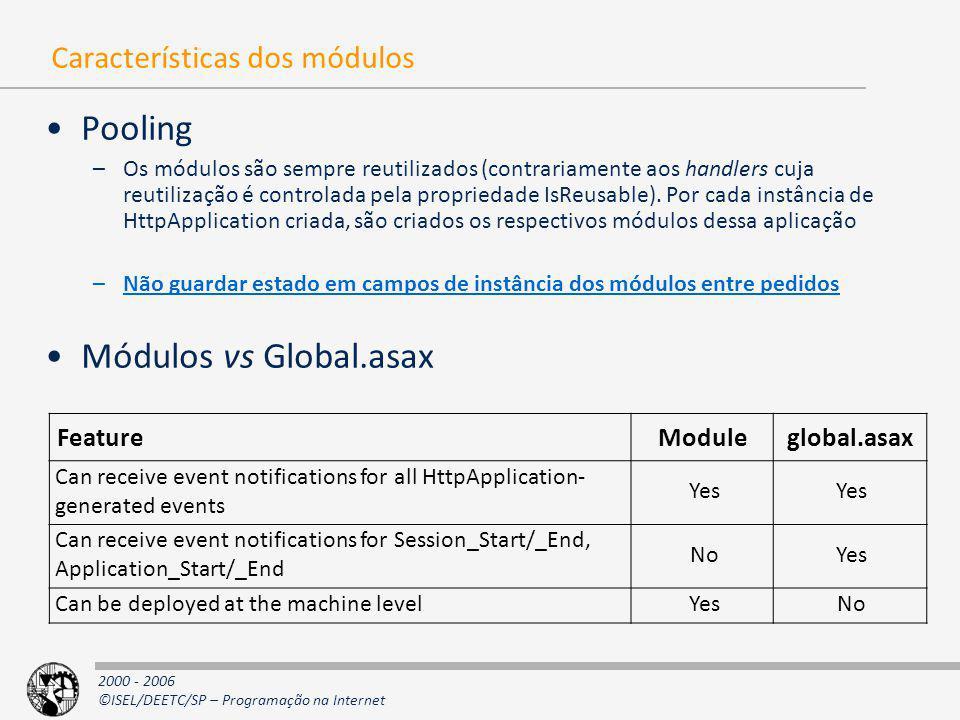 2000 - 2006 ©ISEL/DEETC/SP – Programação na Internet Características dos módulos Pooling –Os módulos são sempre reutilizados (contrariamente aos handl