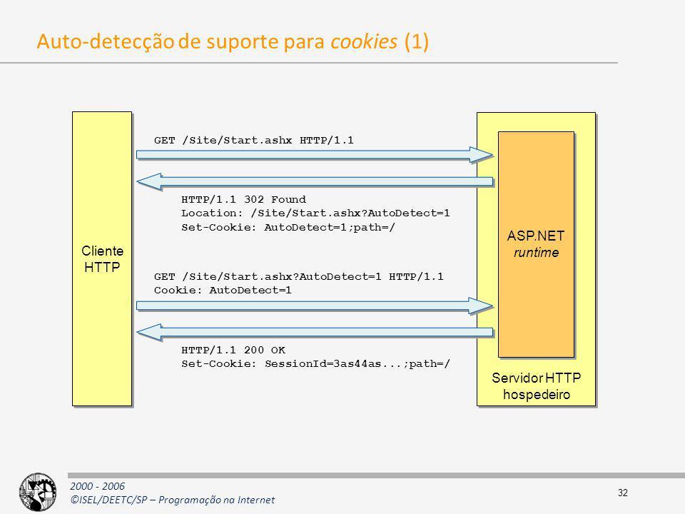 2000 - 2006 ©ISEL/DEETC/SP – Programação na Internet 32 Auto-detecção de suporte para cookies (1) Cliente HTTP Cliente HTTP Servidor HTTP hospedeiro S