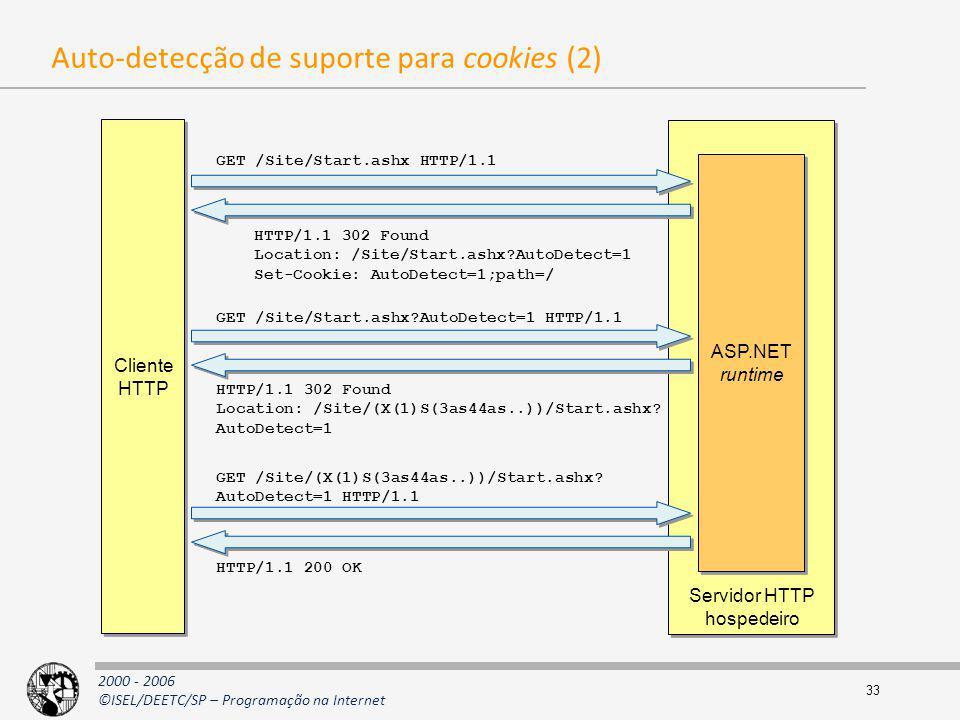 2000 - 2006 ©ISEL/DEETC/SP – Programação na Internet 33 Auto-detecção de suporte para cookies (2) Cliente HTTP Cliente HTTP Servidor HTTP hospedeiro S