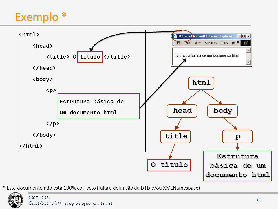 2007 - 2011 ©ISEL/DEETC/STI – Programação na Internet Exemplo * 11 O título Estrutura básica de um documento html html headbody title O título p Estrutura básica de um documento html * Este documento não está 100% correcto (falta a definição da DTD e/ou XMLNamespace)