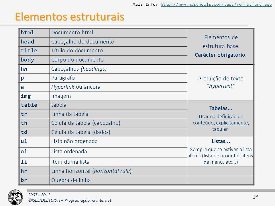 2007 - 2011 ©ISEL/DEETC/STI – Programação na Internet Elementos estruturais 21 html Documento html Elementos de estrutura base.