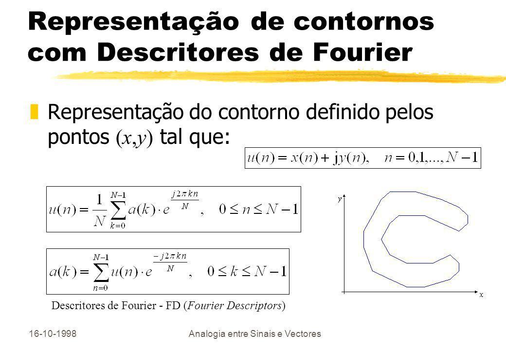 16-10-1998Analogia entre Sinais e Vectores Representação de contornos com Descritores de Fourier Representação do contorno definido pelos pontos (x,y)