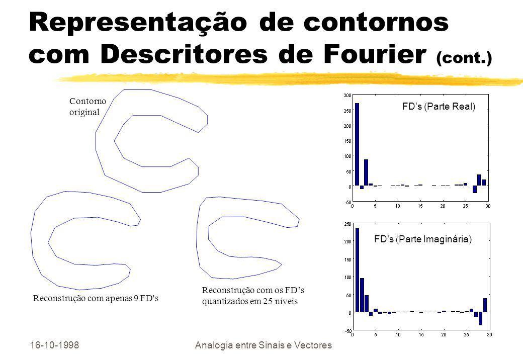 16-10-1998Analogia entre Sinais e Vectores Representação de contornos com Descritores de Fourier (cont.) Contorno original Reconstrução com apenas 9 F
