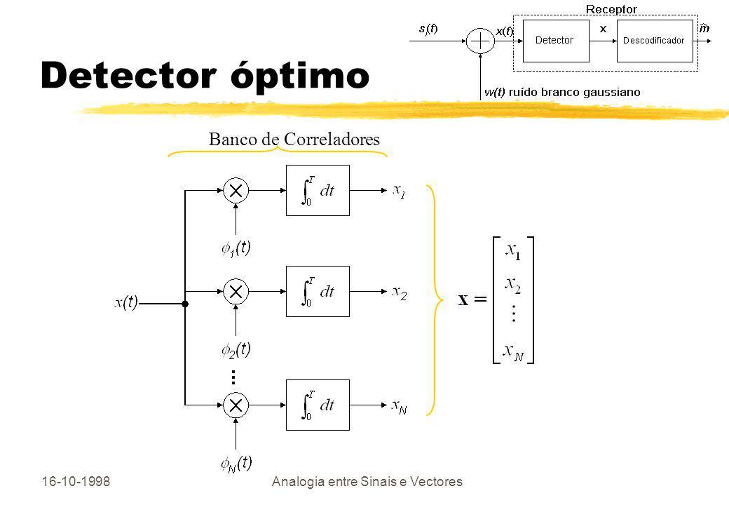16-10-1998Analogia entre Sinais e Vectores Detector óptimo Banco de Correladores