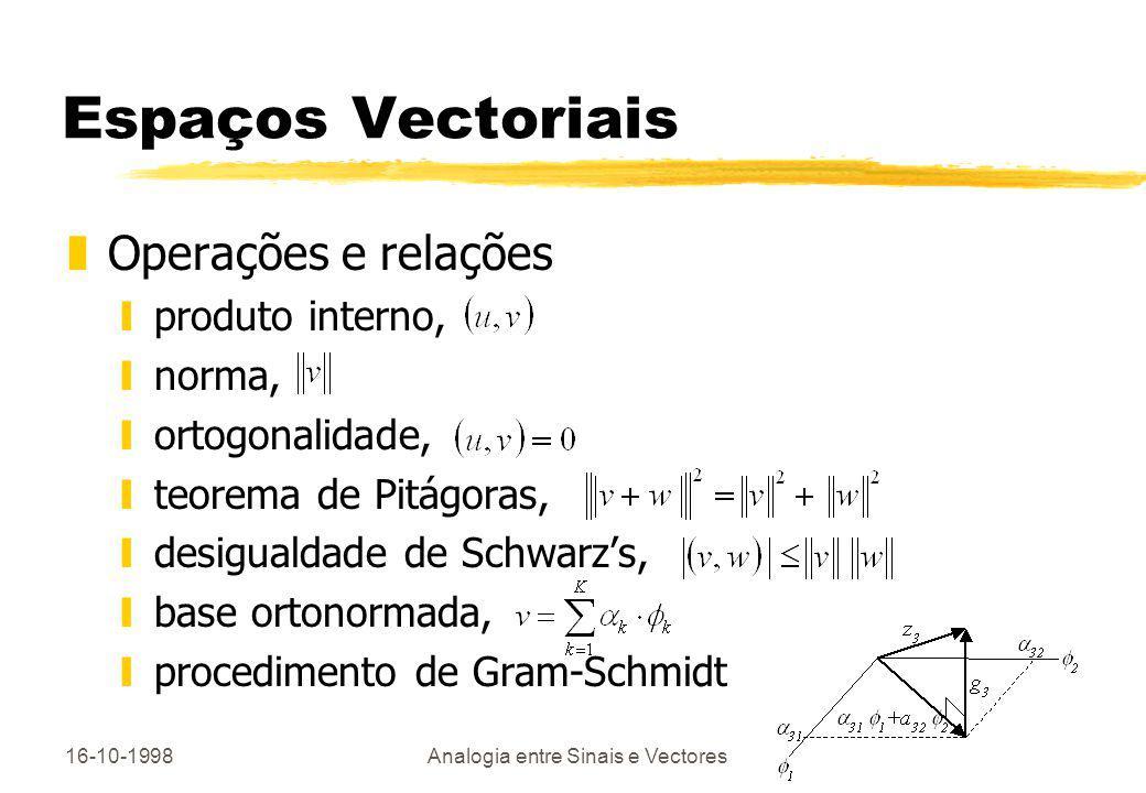 16-10-1998Analogia entre Sinais e Vectores Espaços Vectoriais zOperações e relações yproduto interno, ynorma, yortogonalidade, yteorema de Pitágoras,