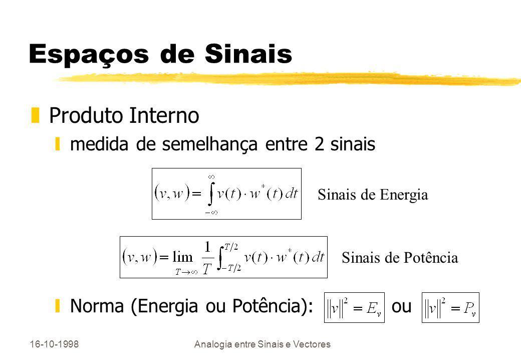 16-10-1998Analogia entre Sinais e Vectores Espaços de Sinais zProduto Interno ymedida de semelhança entre 2 sinais yNorma (Energia ou Potência): ou Si