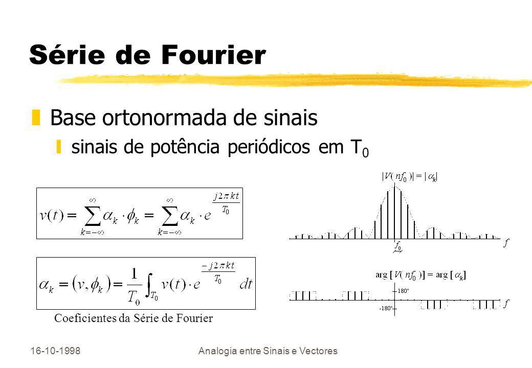 16-10-1998Analogia entre Sinais e Vectores Série de Fourier zBase ortonormada de sinais ysinais de potência periódicos em T 0 Coeficientes da Série de