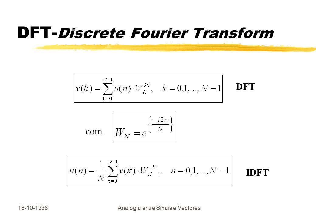 16-10-1998Analogia entre Sinais e Vectores DFT- Discrete Fourier Transform DFT IDFT com