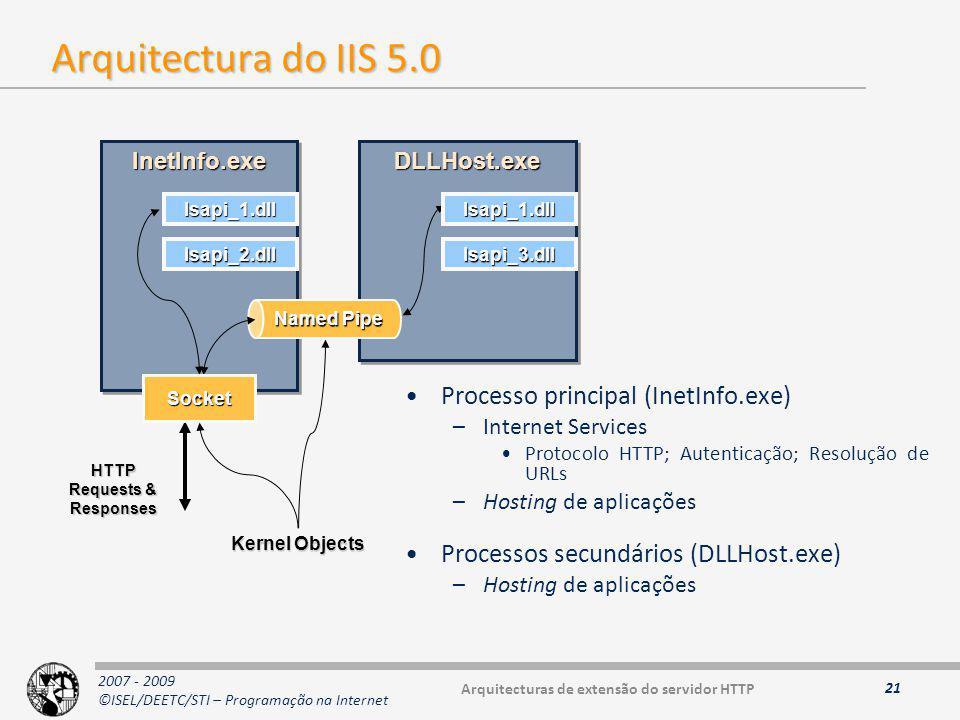 2007 - 2009 ©ISEL/DEETC/STI – Programação na Internet Arquitectura do IIS 5.0 Processo principal (InetInfo.exe) –Internet Services Protocolo HTTP; Autenticação; Resolução de URLs –Hosting de aplicações Processos secundários (DLLHost.exe) –Hosting de aplicações 21 InetInfo.exeInetInfo.exe Isapi_1.dll HTTP Requests & Responses DLLHost.exeDLLHost.exe Named Pipe Socket Kernel Objects Isapi_2.dll Isapi_1.dll Isapi_3.dll Arquitecturas de extensão do servidor HTTP