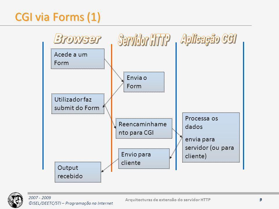 2007 - 2009 ©ISEL/DEETC/STI – Programação na Internet CGI via Forms (1) 9 Acede a um Form Envia o Form Utilizador faz submit do Form Reencaminhame nto para CGI Processa os dados envia para servidor (ou para cliente) Envio para cliente Output recebido Arquitecturas de extensão do servidor HTTP