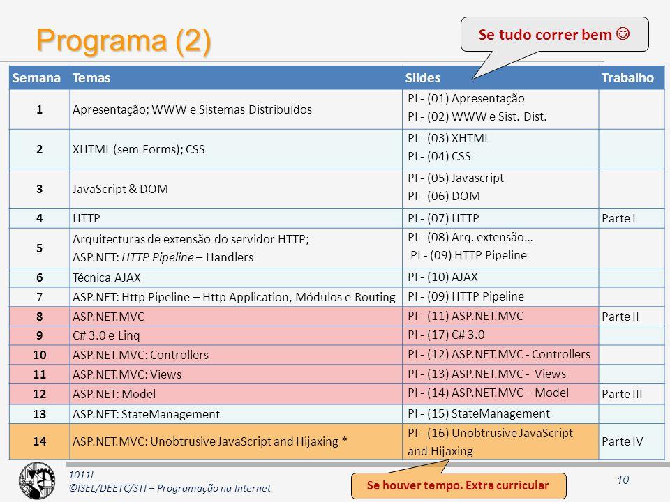1011i ©ISEL/DEETC/STI – Programação na Internet Programa (2) 10 SemanaTemasSlidesTrabalho 1Apresentação; WWW e Sistemas Distribuídos PI - (01) Apresen