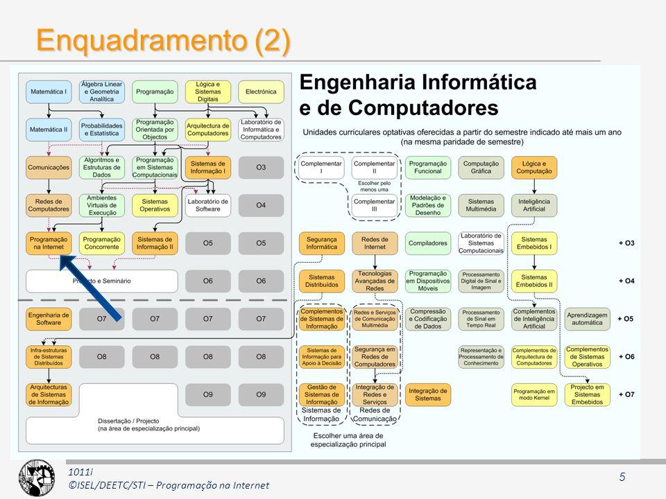 1011i ©ISEL/DEETC/STI – Programação na Internet Enquadramento (2) 5