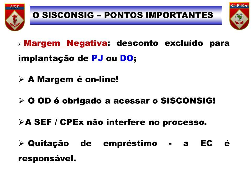 Margem Negativa: desconto excluído para implantação de PJ ou DO; A Margem é on-line.