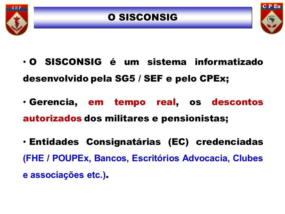 O SISCONSIG é um sistema informatizado desenvolvido pela SG5 / SEF e pelo CPEx; Gerencia, em tempo real, os descontos autorizados dos militares e pensionistas; Entidades Consignatárias (EC) credenciadas (FHE / POUPEx, Bancos, Escritórios Advocacia, Clubes e associações etc.).