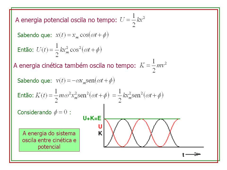 A energia potencial oscila no tempo: Sabendo que: Então: A energia cinética também oscila no tempo: Sabendo que: Então: Considerando : A energia do si
