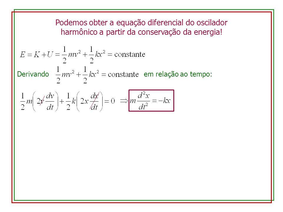 Podemos obter a equação diferencial do oscilador harmônico a partir da conservação da energia! Derivando em relação ao tempo: