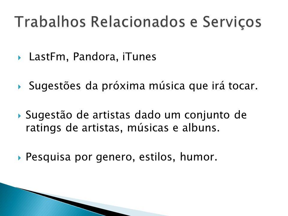LastFm, Pandora, iTunes Sugestões da próxima música que irá tocar.