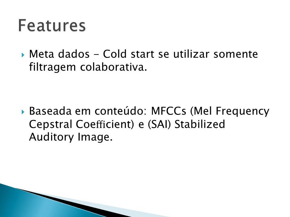 Meta dados - Cold start se utilizar somente filtragem colaborativa.
