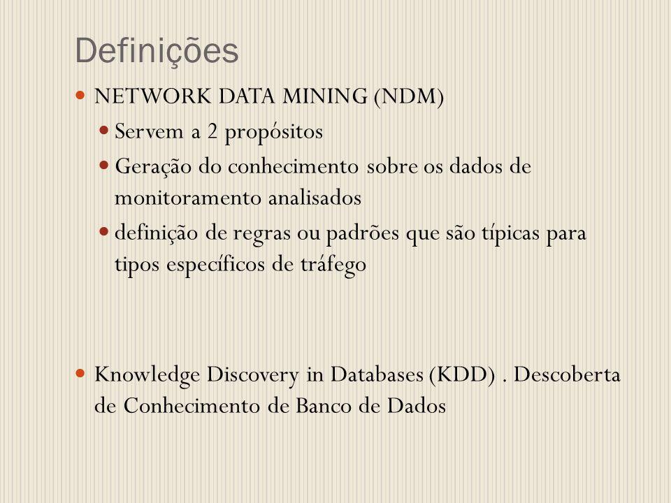 Definições NETWORK DATA MINING (NDM) Servem a 2 propósitos Geração do conhecimento sobre os dados de monitoramento analisados definição de regras ou padrões que são típicas para tipos específicos de tráfego Knowledge Discovery in Databases (KDD).